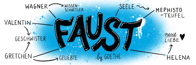 Ein Rap zum Thema Faust